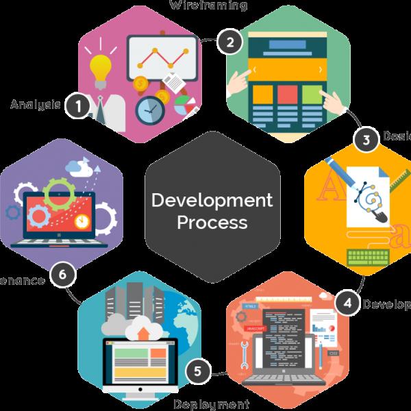 portfolio website designer
