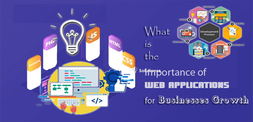 importance of web applications for businesses